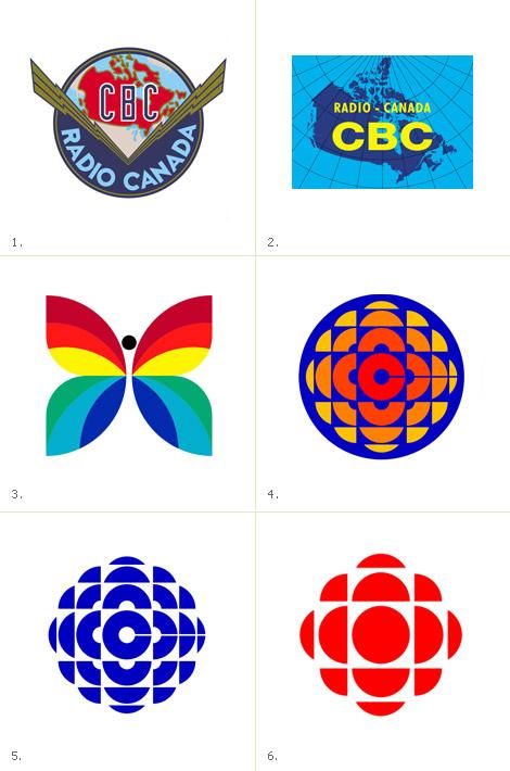 CBC Logo evolution